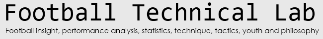 Football Technical Lab – Insight, performance analysis, statistics, technique, tactics, youth and philosophy